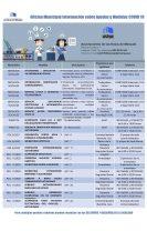 Oficina Municipal Información sobre Ayudas y Medidas COVID19